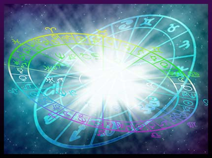 Astrological signs spell